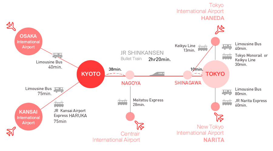 map_getting-kyoto
